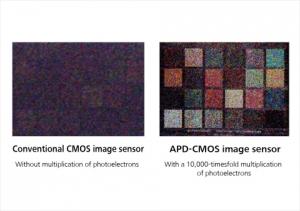0.01 룩스 이하의 조도에서 증배 및 미증배 시의 이미지 비교 (사진제공: Panasonic Corporation)