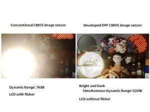 기존 및 신개발된 OPF CMOS 이미지 센서의 차이 (사진제공: Panasonic Corporation)