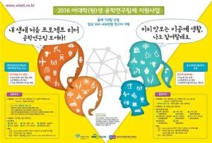 2016년 여대학(원)생 공학연구팀제 지원사업 포스터 (사진제공: 한국여성과학기술인지원센터)