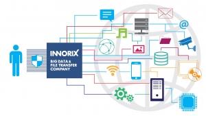 이노릭스가 다양한 무인 기기들과 중앙 서버 등을 통해 대용량 및 대량의 파일을 안정적으로 전송할 수 있는 무인환경 파일전송 전문 솔루션 InnoIoT를 새롭게 출시했다 (사진제공: 이노릭스)