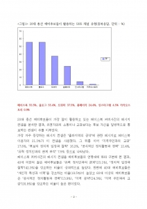 한국소셜미디어진흥원 SNS선거전략연구소가 중앙선관위에 등록한 예비후보 1,196명(2016년 1월 30일 기준)의 SNS 채널 현황 분석을 발표했다 (사진제공: 한국소셜미디어진흥원)