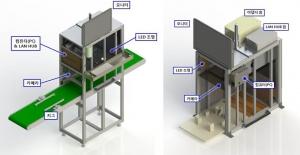 InspecDOM™ Conveyer 외관 (사진제공: 쓰리디산업영상)