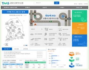 도로교통공단 교통사고분석시스템 홈페이지 메인화면 (사진제공: 도로교통공단)