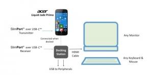 슬림포트 USB-C 트랜스미터, 컨트롤러 및 리시버가 에이서 리퀴드 제이드 프리모 스마트폰 및 디스플레이 독을 외부 디스플레이에 연결하여 PC처럼 사용 가능 (사진제공: Analogix Semiconductor, Inc.)