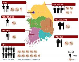 지난달 출시 20주년을 맞은 국내 대표 상품밥 브랜드 햇반이 최근 5개년간 전국 지역별 판매량을 토대로 만든 전국 햇반 지도를 공개했다
