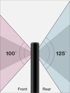 LG전자가 차기 전략 스마트폰 LG G6를 통해 LG 스마트폰의 장점인 광각 카메라를 더욱 강화하고 그동안 당연시 되던 스마트폰 디자인의 카툭튀를 없애 스마트폰 카메라를 한 단계 더 진화시켰다