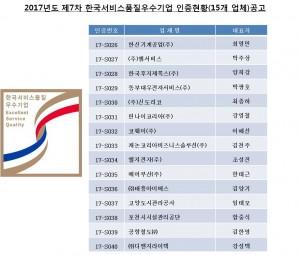 2017년도 제7차 한국서비스품질우수기업인증 업체