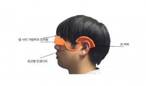 자폐아동을 위한 이발 보조 안경