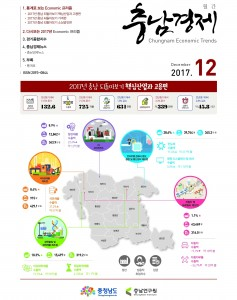 충남연구원이 특집으로 발간한 월간 충남경제 12월호 표지