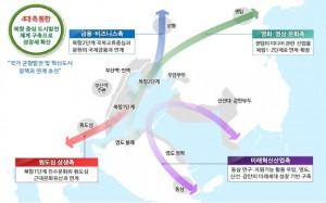 해양수산부가 부산항 북항 일원 통합개발 기본구상을 확정했다
