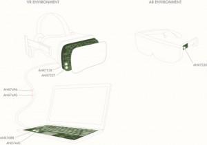 아날로직스 턴키 방식 VR 솔루션이 장착형 VR 헤드셋 업계의 최신 물결에 박차를 가하고 있다
