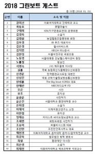 11회 그린보트 탑승 게스트 리스트