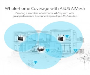 에이수스가 건물 안 어느 곳에서도 끊김 없이 공유기의 와이파이 신호를 수신할 수 있는 AiMesh 기능을 선보였다