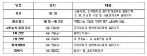 서울시 음악 영재 장학생 모집 일정