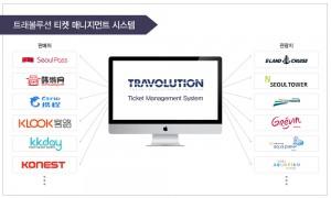 트래볼루션의 티켓매니지먼트 시스템