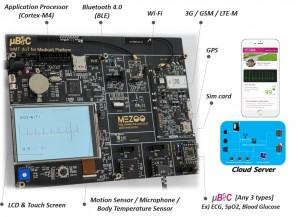 통합 인터페이스(μBIC EV Kit)