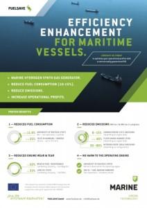 선박을 위한 차세대 효율성 향상 솔루션 FS MARINE+