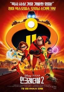 영화 인크레더블 2 포스터