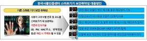 한국사물인증센터 IoT보안 본인인증 플랫폼 미래유망기술세미나 출품