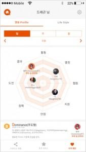 IOT 사용자의 성향과 성격을 분석하여 서비스 추천 어플리케이션 화면