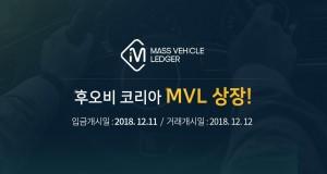 후오비 코리아 MVL 상장