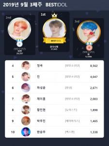 베스트아이돌 2019년 9월 3째주 투표 결과