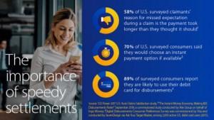 비자 다이렉트는 실시간 보험금 지급으로 고객들이 가장 필요로 할 때 보험금을 받을 수 있도록 해 준다