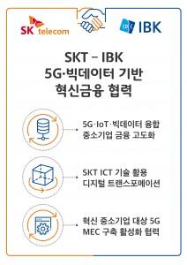 SKT가 IBK와 5G∙빅데이터 기반 혁신금융서비스 MOU를 체결했다