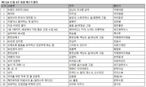 예스24 11월 3주 종합 베스트셀러