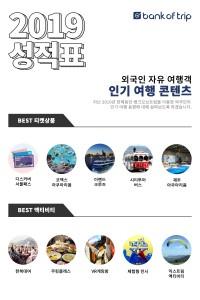 2019년 외국인 자유여행객 인기 여행 콘텐츠