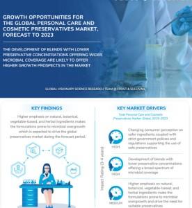 프로스트 앤드 설리번 2023 글로벌 퍼스널 케어 & 화장품 방부제 시장 성장 기회 분석 보고서(Growth Opportunities for the Global Personal Care and Cosmetic Preservatives Market, Forecast to 2023) 인포그래픽