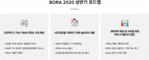 BORA 2020년 상반기 로드맵