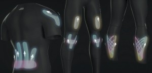 Wave Company launched WaveWear on Kickstarter. The WaveWear is the combination of compression performance wear and kinesiology taping. The bio-adhesive waved silicone, or BWAS is built in the sportswear. BWAS adheres directly onto the skin and acts on muscles and joints to provide hassle-free kinesiology taping effect.