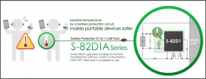 S-82D1A 시리즈