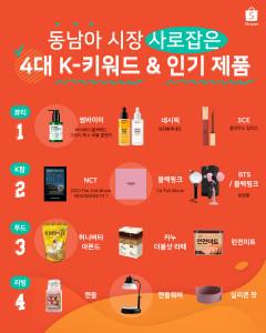 동남아 시장 사로잡은 4대 K-브랜드&인기 제품