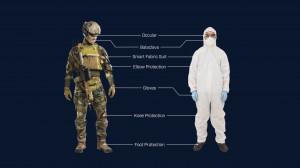 맞춤형 보호 바이오시스템 프로그램을 통해 VX, 염소가스, 에볼라 바이러스 등 화학적·생물학적 작용제에 대한 방어 기능이 내장된 섬유를 개발할 예정이다. 플리어 시스템즈가 개발할 이 혁신적 섬유는 전장의 군대, 의료인, 의료 종사자 등이 착용하는 방호복과 부츠, 장갑,...