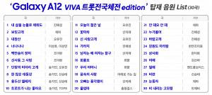 SK텔레콤이 공개한 갤럭시 A12 VIVA 트롯전국체전 edition에 탑재한 음원 리스트