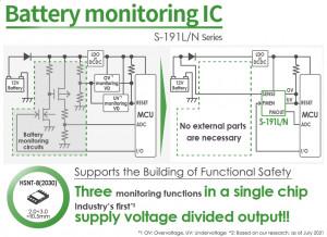 에이블릭, 기능 안전성 설계에 이바지하는 업계 최초[*1]의 새로운 공급 전압 분할 출력 기능 갖춘 자동차용 고 내전압 배터리 모니터링 IC S-191L/N 시리즈 출시