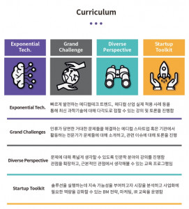 동그라미재단-TEU 프로그램 특징 및 커리큘럼