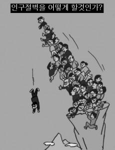 KARP대한은퇴자협회가 '인구 고령화 사회를 대비한 정책 방향' 설문조사를 실시했다
