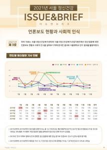 서울시정신건강복지사업지원단이 2021년 서울정신건강 이슈앤브리프 3호를 발간했다