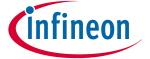 인피니언 테크놀로지스 Logo
