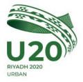 Urban 20 Logo