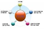 주요사업 Overview