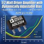 아나로그디바이스, ADL5324 1/2와트 RF 드라이버 증폭기