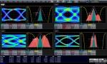르크로이의 SDAIII-CompleteLinQ가 4개 레인에서 아이다이어그램과 지터 분석을 동시에 보여주고 있다.