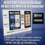 아나로그디바이스(www.analog.com, NASDAQ: ADI)는 JEDEC JESD204B 직렬 출력 데이터 인터페이스 표준을 채택한 듀얼채널 14비트 250MSPS A/D