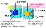 인공 광합성 기술 메커니즘