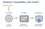다우기술이 중소기업을 위한 오라클 SE, SE1 대체 오픈소스 DBMS 엔터프라이즈DB를 공개한다