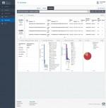 'CA 앱 경험 분석' 솔루션 실행 화면